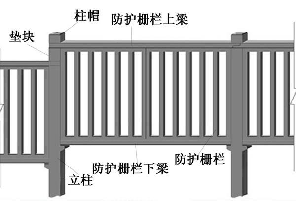 防護柵欄模型